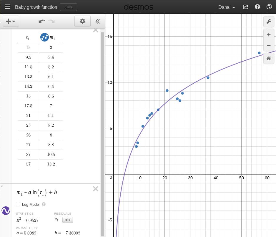 Exponential Trigonometry Notes