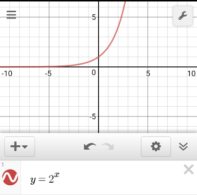 Exponential & Trigonometry notes
