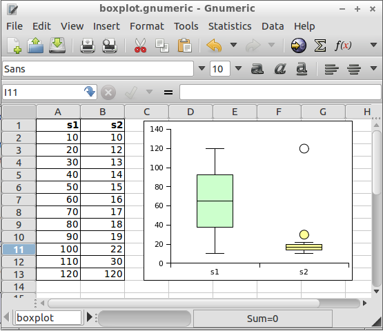 Introduction to Statistics Using LibreOffice org/OpenOffice org Calc