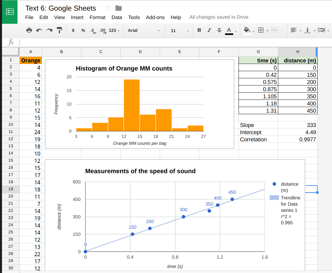 Sample Google Sheets document