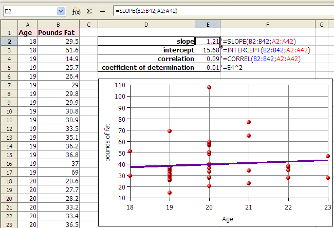 04 Paired Data and Scatter Diagrams