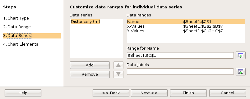 Introduction to Statistics Using LibreOffice org/OpenOffice
